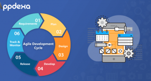 Agile Methodology for Structured Mobile App Development