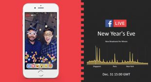 Facebook Live hosted 10 million of users on New Year