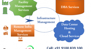top facility management companies in hyderabad