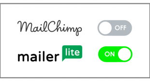 Mailchimp vs Mailerlite – Which is the better and affordable Email Marketing alternative?