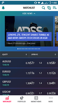 Check out the in-depth review of ADSS Trading App