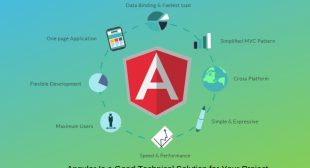 What Are the Strengths of Angular?