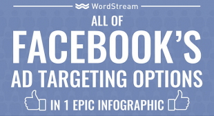 9 Tips to Write the Best Facebook Ads Ever (with Examples) | WordStream