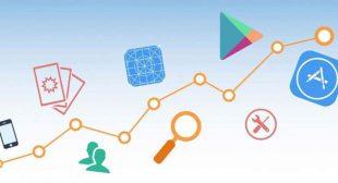 Best app store optimization techniques for app ranking