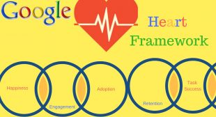 How Google Improves UX with the HEART Framework