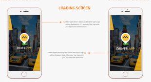 Enjoy downhill rides by uber like app development