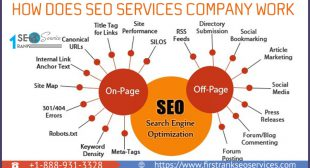 What is an SEO services company and how does it work? – Firstrankseoservcies