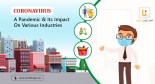 Top On-Demand Delivery App Solutions That Were Affected By the Coronavirus Pandemic