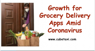 Growth for Grocery Delivery Apps Amid Coronavirus