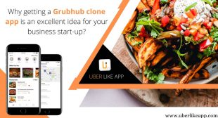 Why getting a Grubhub clone app is an excellent idea for your business start-up?