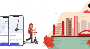 Why Will The LimeBike Clone App Be The Best Option For Your E-scooter Business?